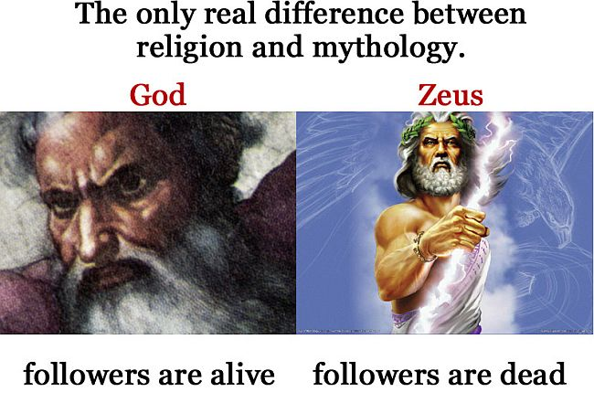 difference involving mythology together with religion